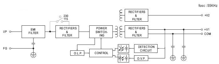 NED-100D, Импульсный источник